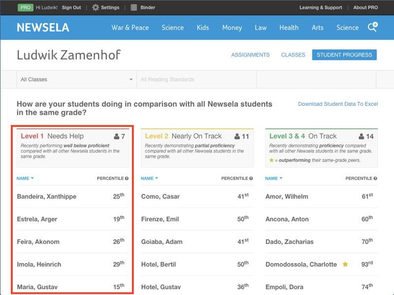 newsela exemplo interface do professor