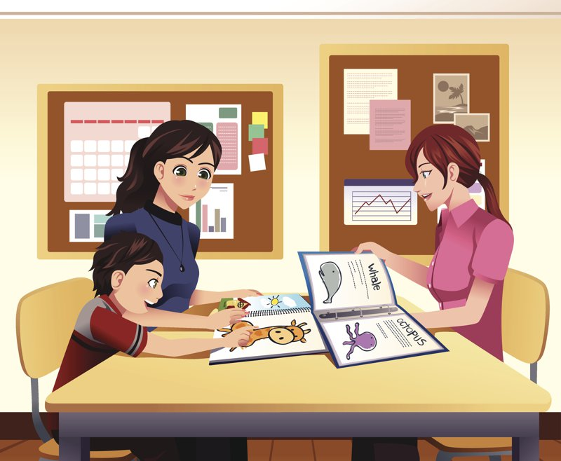 relacionamento de pais e professores e alunos