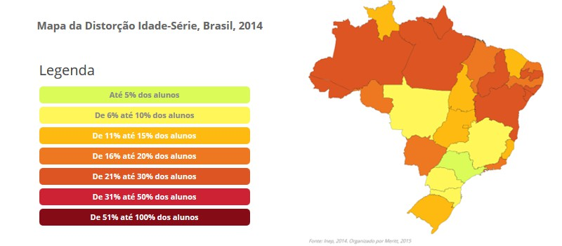 mapa distorção idade serie brasil 2014