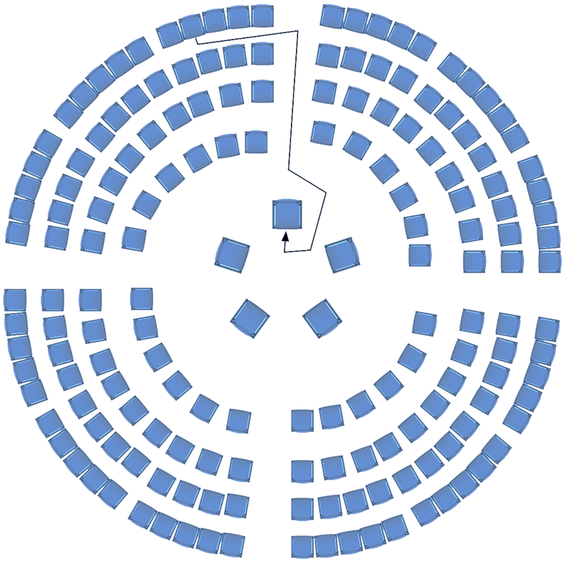 Diagrama Fishbowl em sala de aula